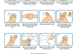 The best Coronavirus handwashing memes