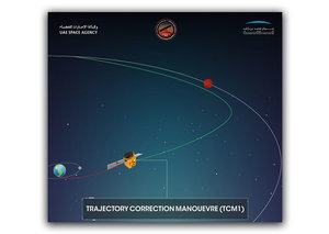 Emirates Mars Mission completes first space manoeuvres
