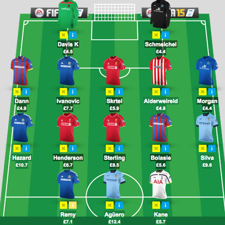English Premier League, Fantasy football, Football, Premier League, Soccer