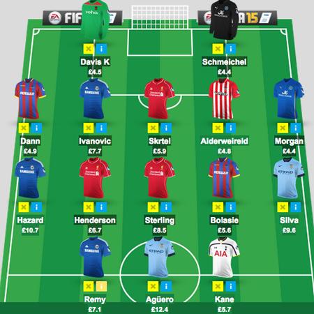 English Premier League, Fantasy football, Football, Premier League, Soccer