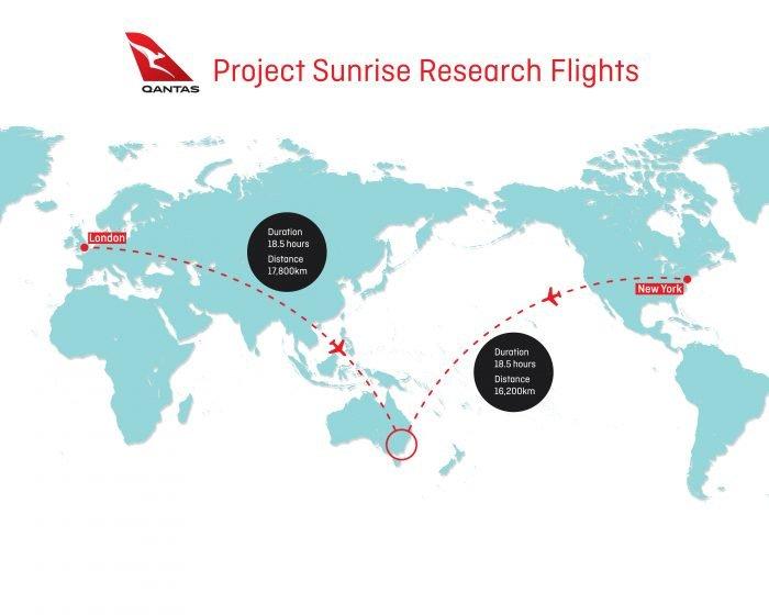 Qantas, Flight, London, New york, Sydney