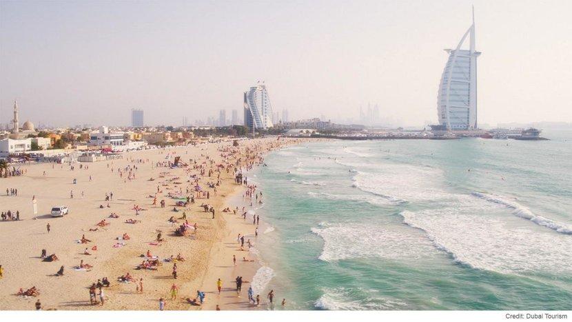 Covid-19, Dubai beach, Beaches